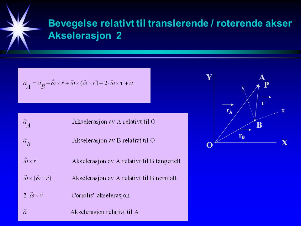 A B O Y X x y r rArA rBrB P Bevegelse relativt til translerende / roterende akser Akselerasjon 2