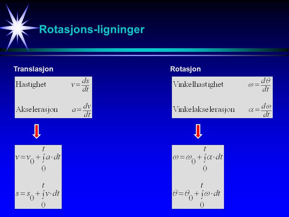 Bevegelse relativt til translerende / roterende akser Akselerasjon 1 A B O Y X x y r rArA rBrB P
