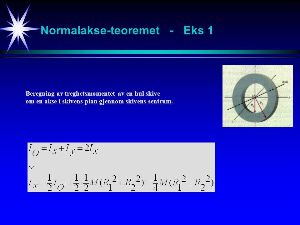 Normalakse-teoremet - Eks 1 Beregning av treghetsmomentet av en hul skive om en akse i skivens plan gjennom skivens sentrum.
