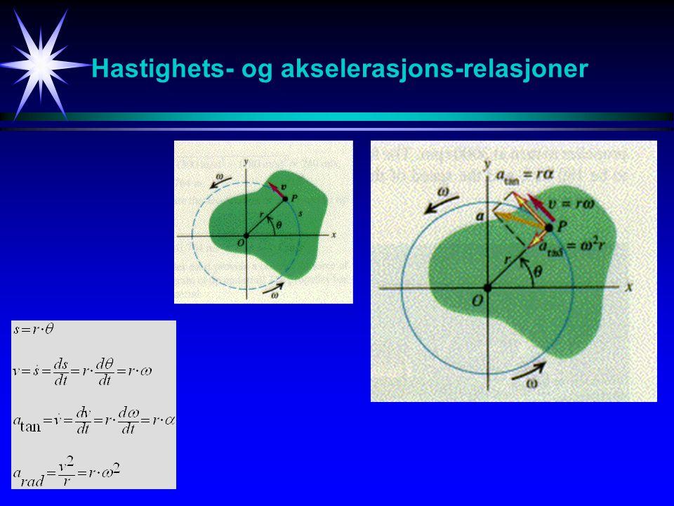 Rotasjonsmekanisme Eks: Stempel og stag [4/4]