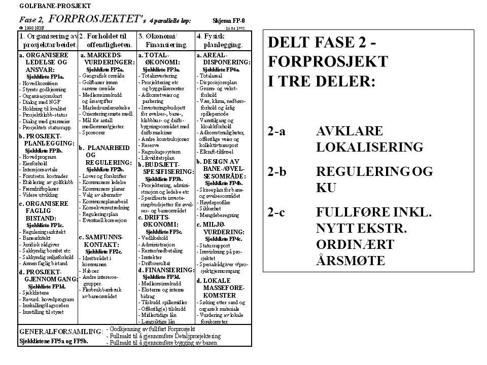 DELT FASE 2 - FORPROSJEKT I TRE DELER: 2-aAVKLARE LOKALISERING 2-b REGULERING OG KU 2-cFULLFØRE INKL. NYTT EKSTR. ORDINÆRT ÅRSMØTE