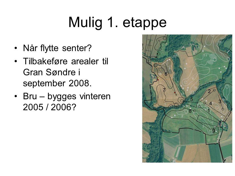 Mulig 1. etappe •Når flytte senter? •Tilbakeføre arealer til Gran Søndre i september 2008. •Bru – bygges vinteren 2005 / 2006?