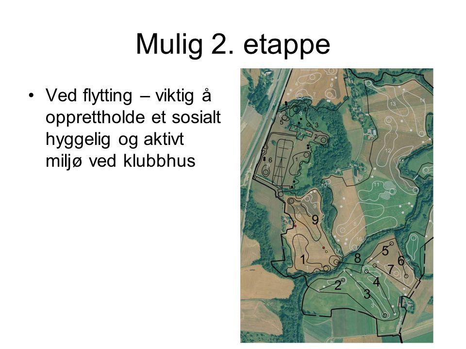 ØKONOMI, foreløpige tall Alternativ 6+9 hull •6 hull og treningsfelt på Holsrud.