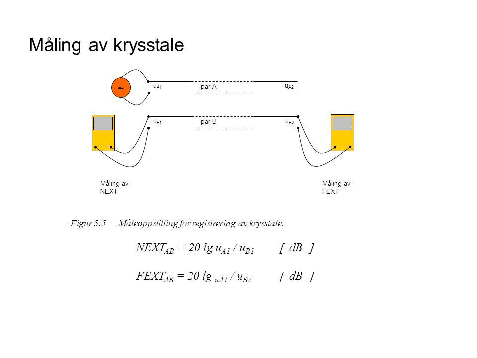 Måling av krysstale ~ par A par B u A1 u A2 u B2 u B1 Måling av NEXT Måling av FEXT Figur 5.5Måleoppstilling for registrering av krysstale. NEXT AB =
