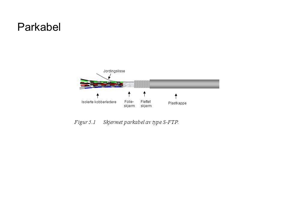 Flettet skjerm Isolerte kobberledere Plastkappe Figur 5.1Skjermet parkabel av type S-FTP. Jordingslisse Folie- skjerm Parkabel