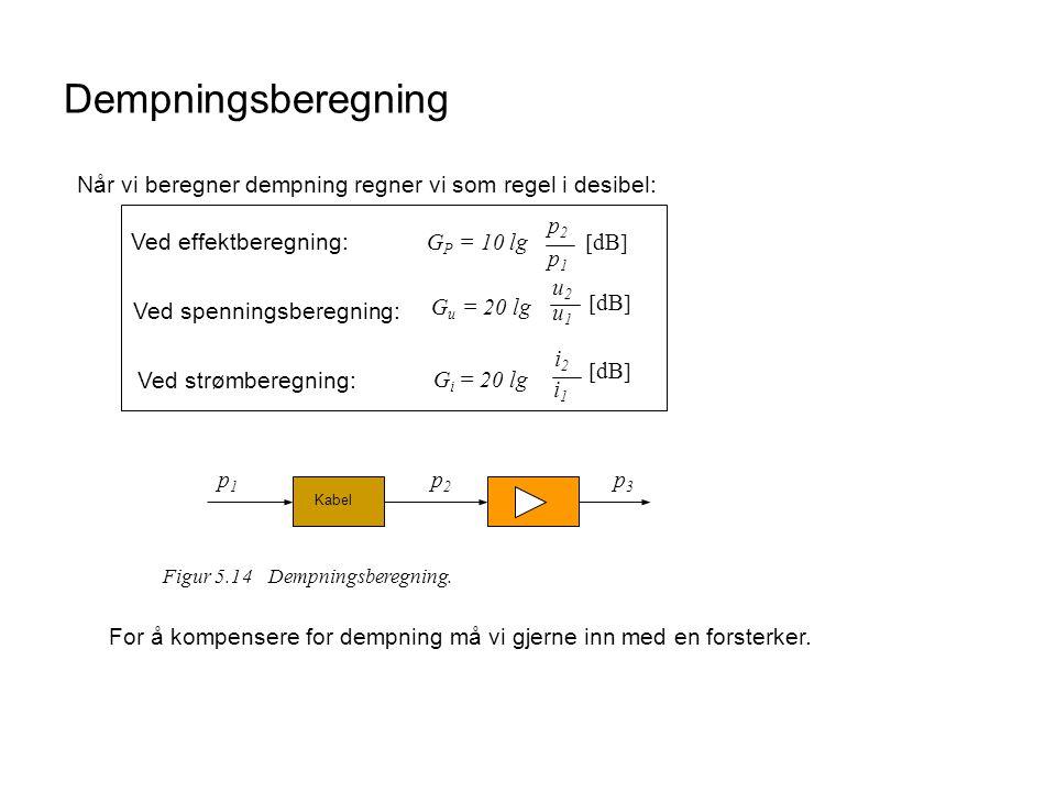 Dempningsberegning p1p1 p2p2 p3p3 Kabel Figur 5.14 Dempningsberegning. G P = 10 lg p2p2 p1p1  dB  Ved effektberegning: G u = 20 lg u2u2 u1u1 i2i2 Ve
