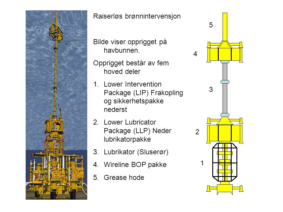 Raiserløs brønnintervensjon Bilde viser: Nedre del av opprigget på en havbunnsbrønn (Lower stack) Lower Intervention Package (LIP) and Lower Lubricator Package (LLP) som består av: •X-tree adapter •Valve package – barriers •Control module •Umbilical and kill connection •Subsea Grease Injection Pump