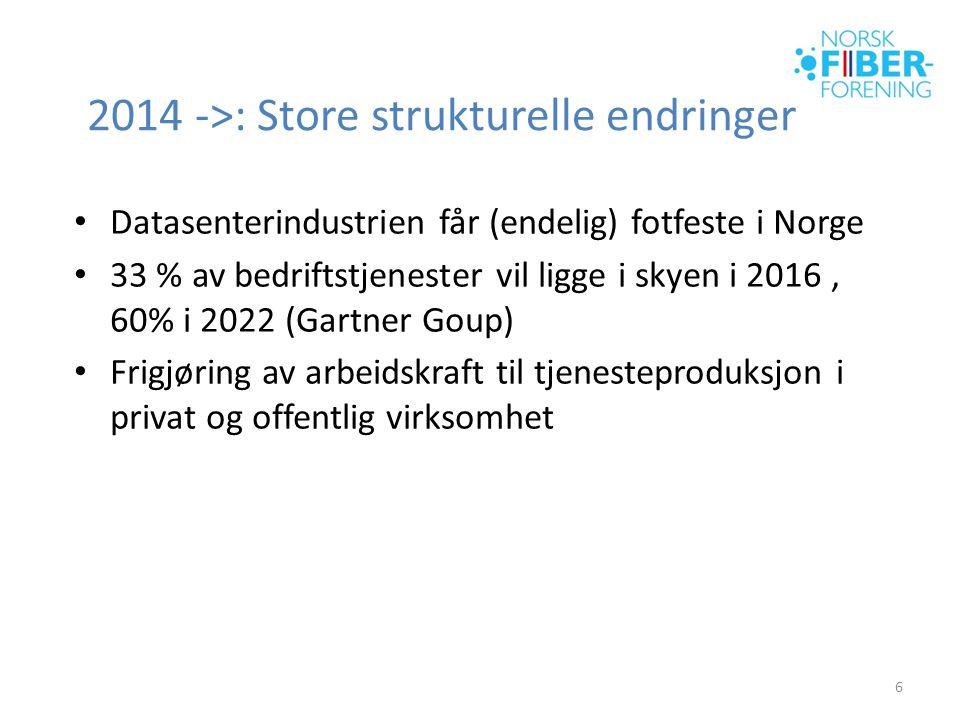 2014 ->: Store strukturelle endringer • Datasenterindustrien får (endelig) fotfeste i Norge • 33 % av bedriftstjenester vil ligge i skyen i 2016, 60% i 2022 (Gartner Goup) • Frigjøring av arbeidskraft til tjenesteproduksjon i privat og offentlig virksomhet 6