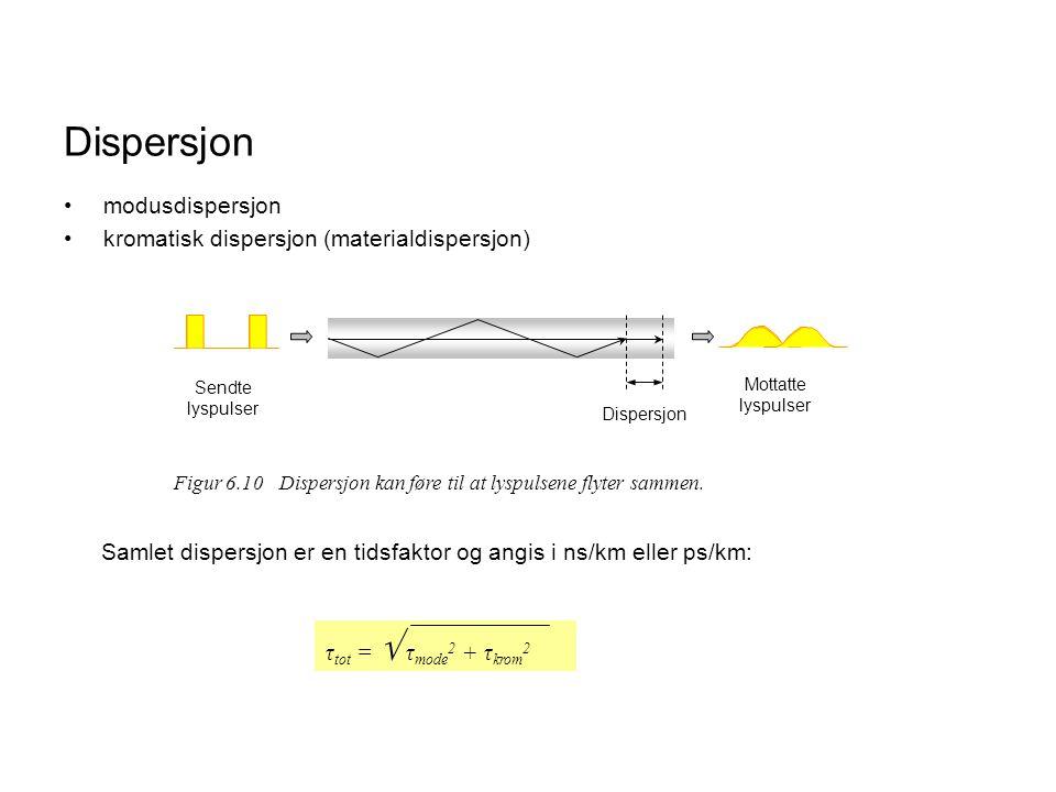 Dispersjon •modusdispersjon •kromatisk dispersjon (materialdispersjon) Dispersjon Figur 6.10 Dispersjon kan føre til at lyspulsene flyter sammen.