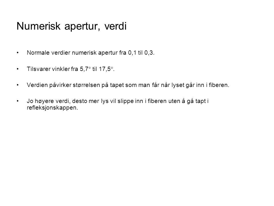 Numerisk apertur, verdi •Normale verdier numerisk apertur fra 0,1 til 0,3.