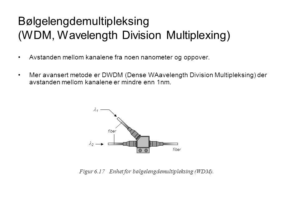 Bølgelengdemultipleksing (WDM, Wavelength Division Multiplexing) •Avstanden mellom kanalene fra noen nanometer og oppover.