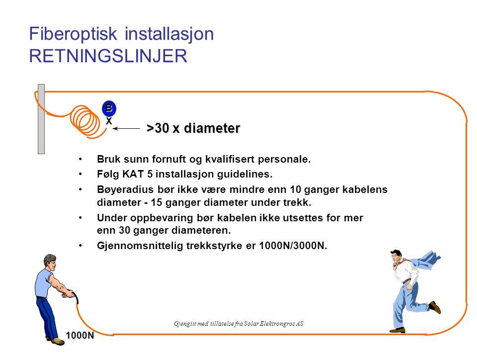 Fiberoptisk installasjon RETNINGSLINJER •Bruk sunn fornuft og kvalifisert personale.