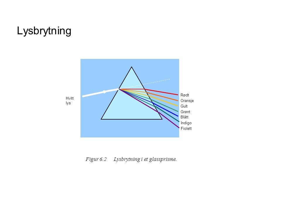 Skjøtemetoder LightCrimp Plus/UNICAM •Terminering av Fiber kabling på mindre enn et minutt.