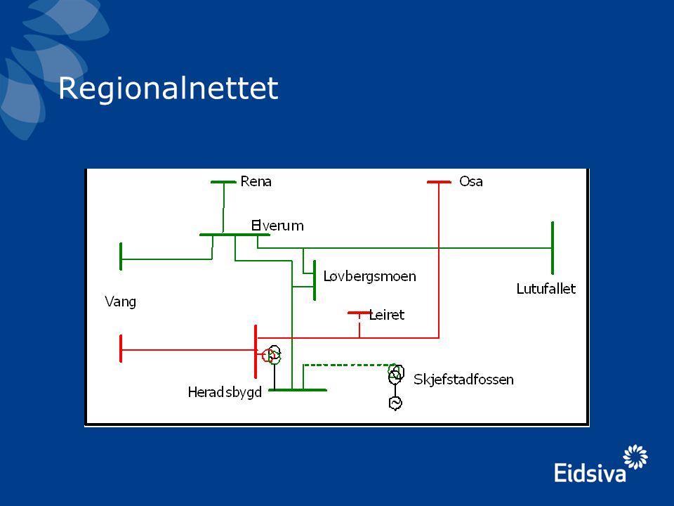 Regionalnettet