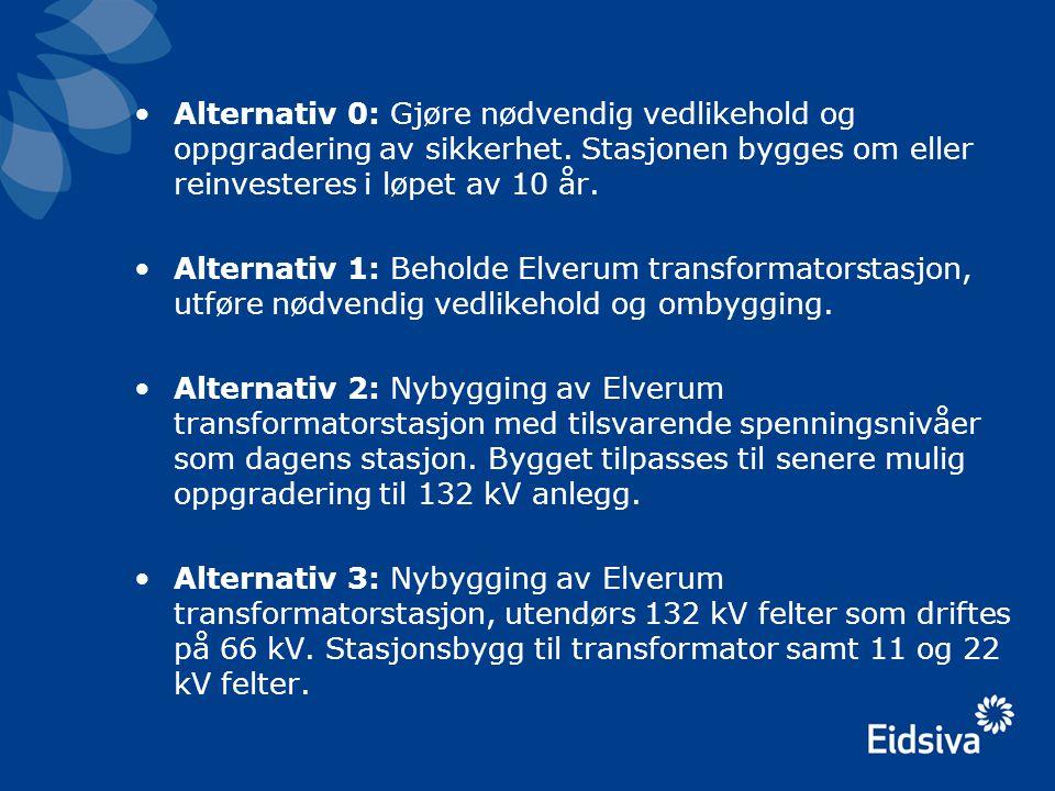 •Alternativ 0: Gjøre nødvendig vedlikehold og oppgradering av sikkerhet. Stasjonen bygges om eller reinvesteres i løpet av 10 år. •Alternativ 1: Behol