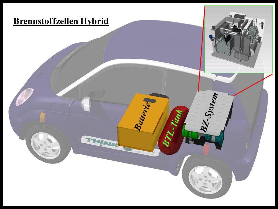 Brennstoffzellen Hybrid BZ-System BTL-Tank Batterie