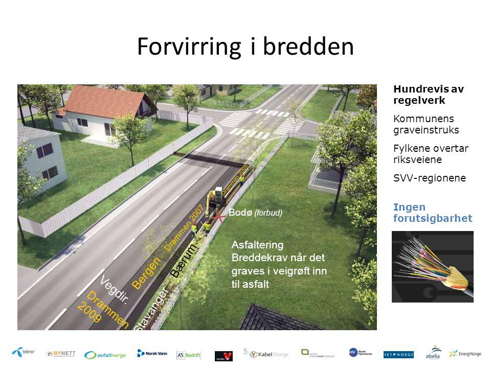 5 Forvirring i bredden Hundrevis av regelverk Kommunens graveinstruks Fylkene overtar riksveiene SVV-regionene Ingen forutsigbarhet Drammen 2009 Vegdi