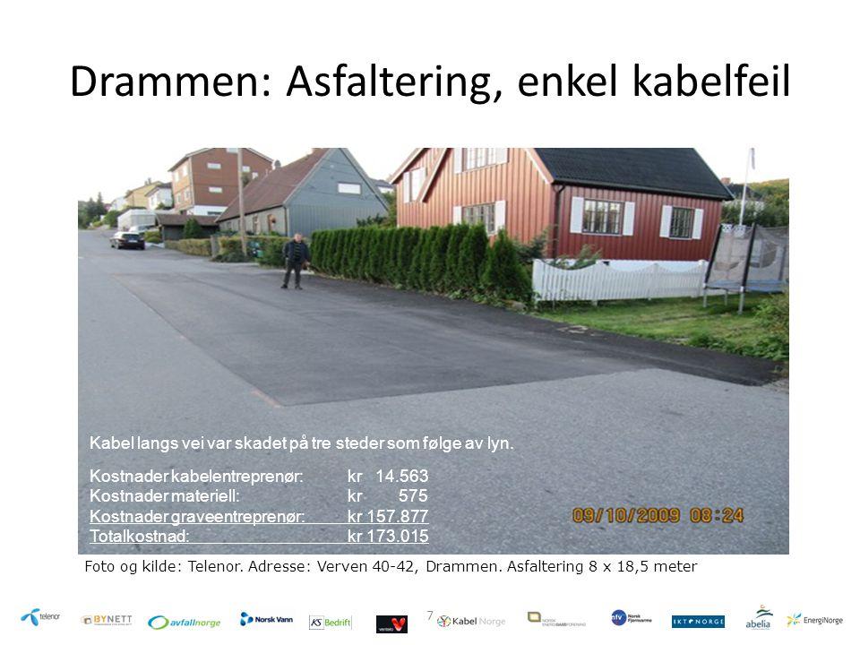 7 Drammen: Asfaltering, enkel kabelfeil Asfaltering Breddekrav når det graves i veigrøft, og ikke berører asfalt Drammen Foto og kilde: Telenor. Adres