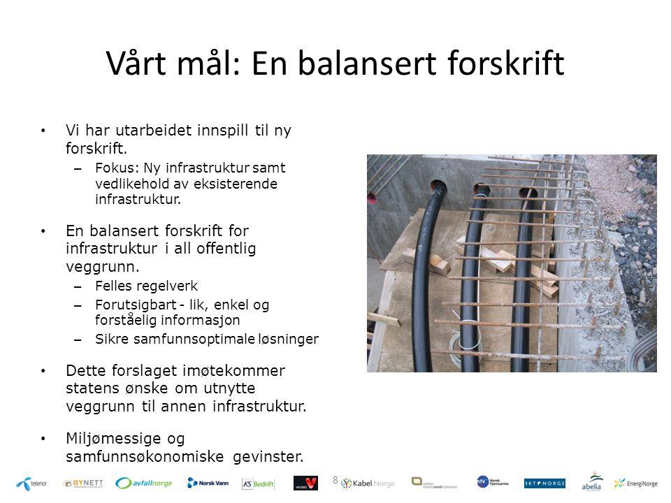Vårt mål: En balansert forskrift • Vi har utarbeidet innspill til ny forskrift. – Fokus: Ny infrastruktur samt vedlikehold av eksisterende infrastrukt