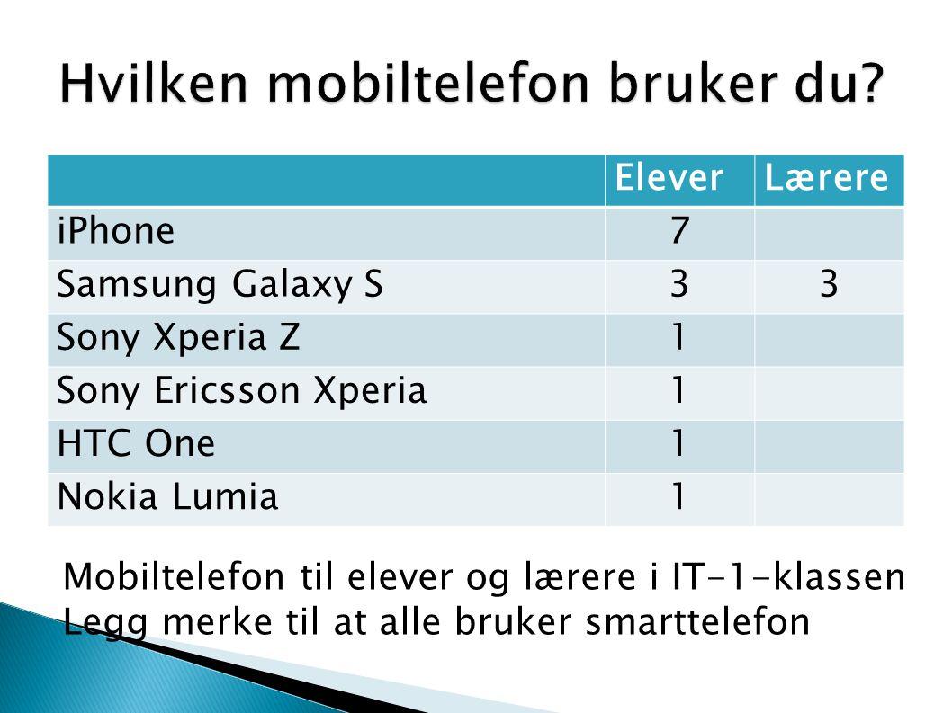 EleverLærere iPhone7 Samsung Galaxy S33 Sony Xperia Z1 Sony Ericsson Xperia1 HTC One1 Nokia Lumia1 Mobiltelefon til elever og lærere i IT-1-klassen Le