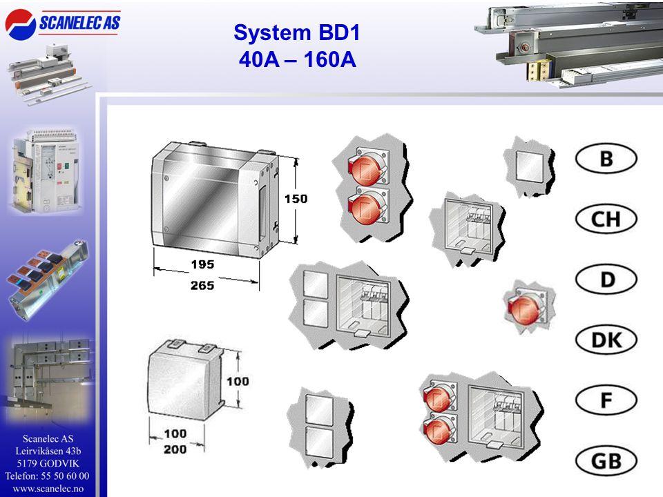 System BD1 40A – 160A