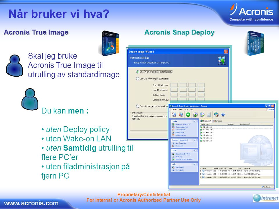 Proprietary/Confidential For Internal or Acronis Authorized Partner Use Only Når bruker vi hva? Acronis True Image Acronis Snap Deploy Skal jeg bruke