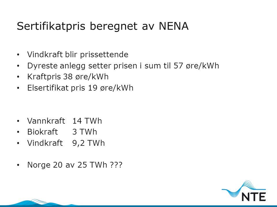 Sertifikatpris beregnet av NENA • Vindkraft blir prissettende • Dyreste anlegg setter prisen i sum til 57 øre/kWh • Kraftpris 38 øre/kWh • Elsertifikat pris 19 øre/kWh • Vannkraft 14 TWh • Biokraft 3 TWh • Vindkraft 9,2 TWh • Norge 20 av 25 TWh