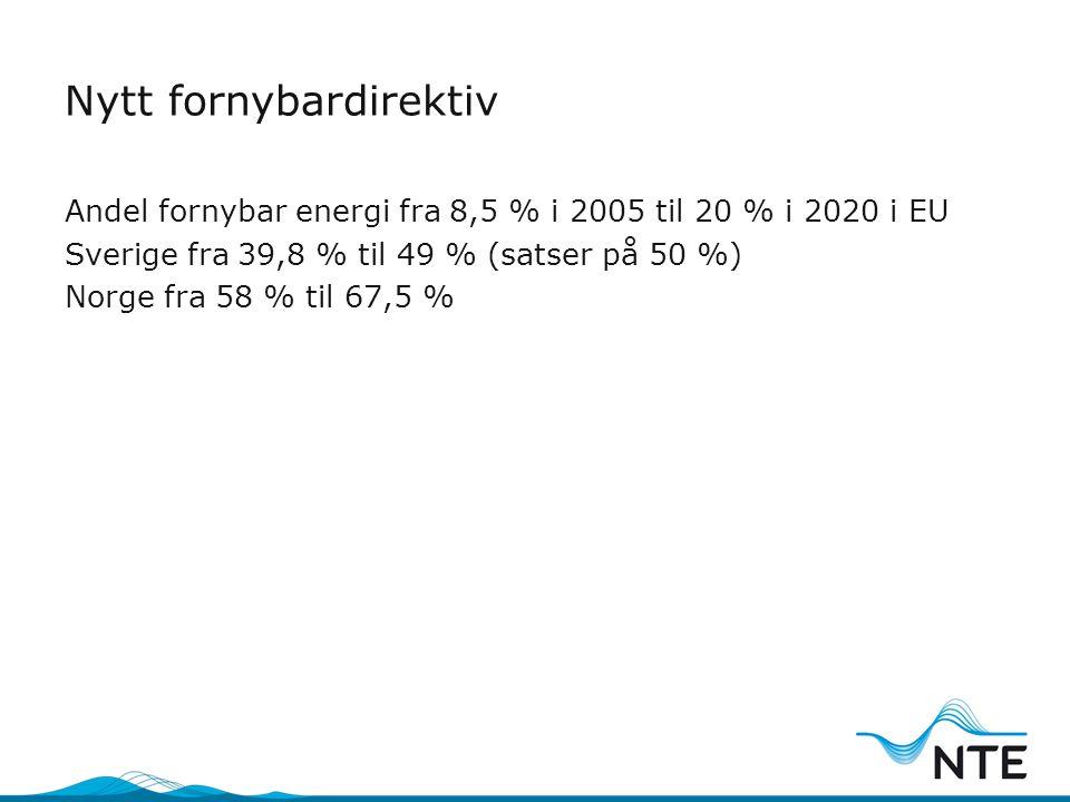 Nytt fornybardirektiv Andel fornybar energi fra 8,5 % i 2005 til 20 % i 2020 i EU Sverige fra 39,8 % til 49 % (satser på 50 %) Norge fra 58 % til 67,5 %