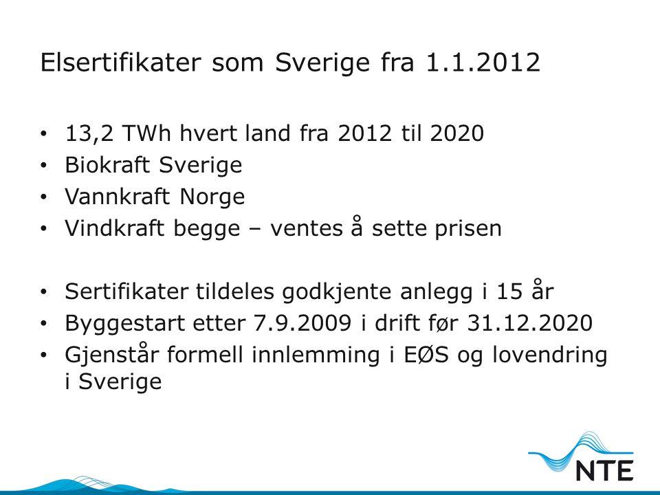 Elsertifikater som Sverige fra 1.1.2012 • 13,2 TWh hvert land fra 2012 til 2020 • Biokraft Sverige • Vannkraft Norge • Vindkraft begge – ventes å sette prisen • Sertifikater tildeles godkjente anlegg i 15 år • Byggestart etter 7.9.2009 i drift før 31.12.2020 • Gjenstår formell innlemming i EØS og lovendring i Sverige