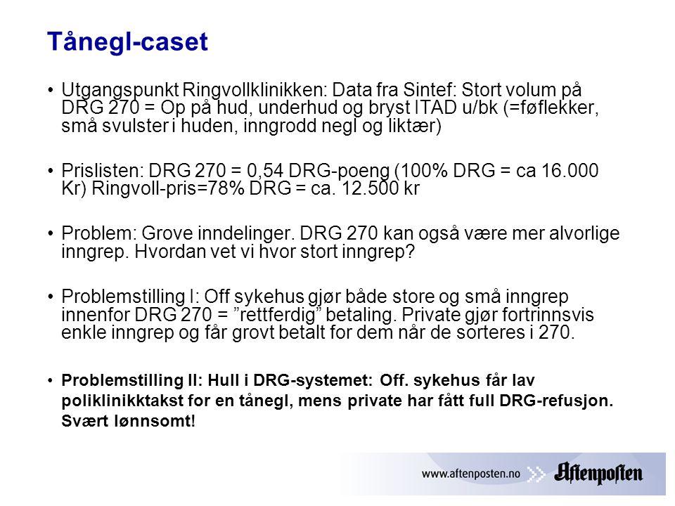 Tånegl-caset •Utgangspunkt Ringvollklinikken: Data fra Sintef: Stort volum på DRG 270 = Op på hud, underhud og bryst ITAD u/bk (=føflekker, små svulster i huden, inngrodd negl og liktær) •Prislisten: DRG 270 = 0,54 DRG-poeng (100% DRG = ca 16.000 Kr) Ringvoll-pris=78% DRG = ca.