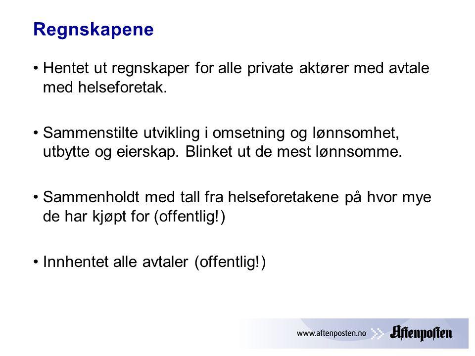 Regnskapene •Hentet ut regnskaper for alle private aktører med avtale med helseforetak.
