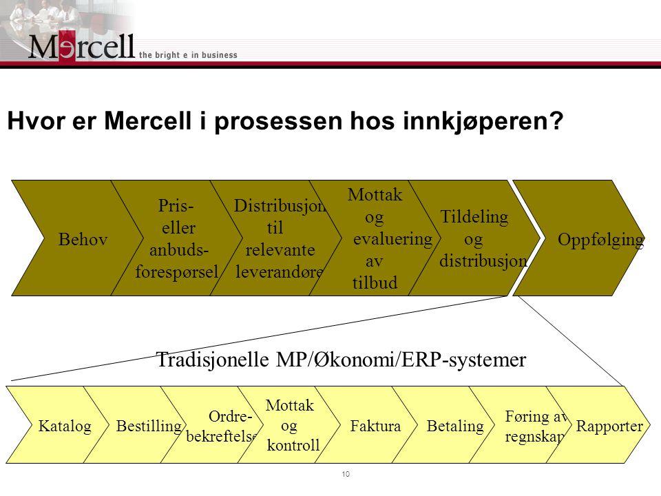 10 Hvor er Mercell i prosessen hos innkjøperen.