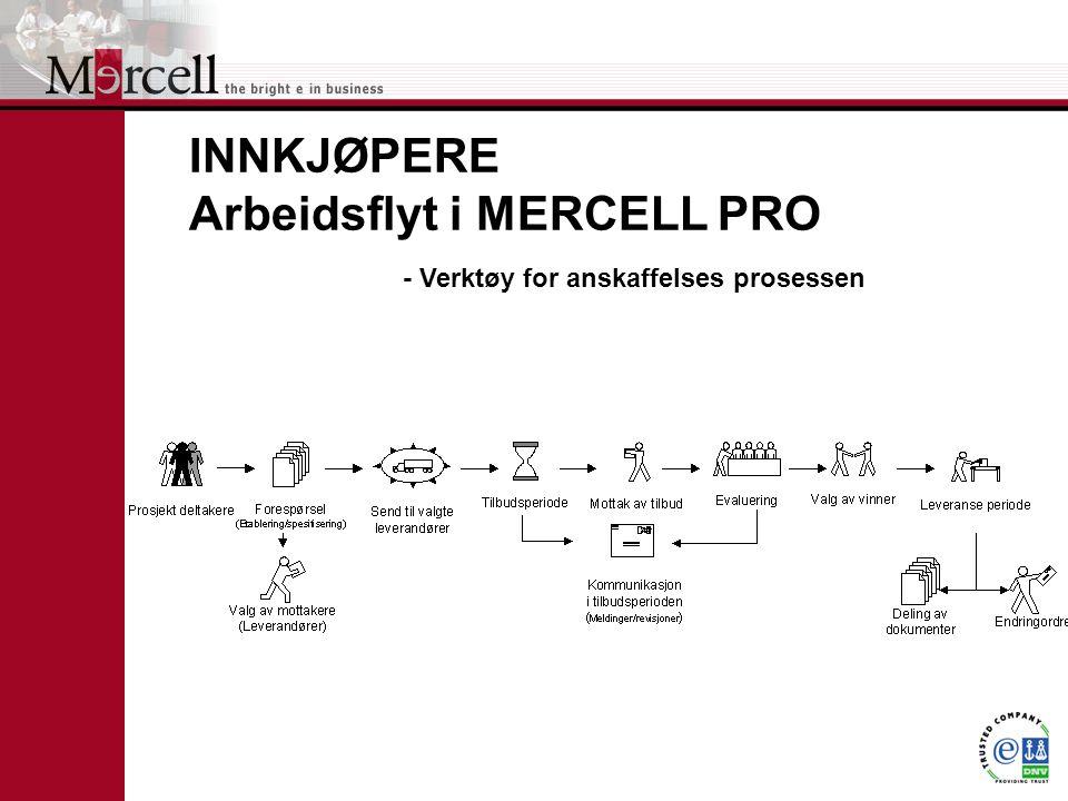 INNKJØPERE Arbeidsflyt i MERCELL PRO - Verktøy for anskaffelses prosessen