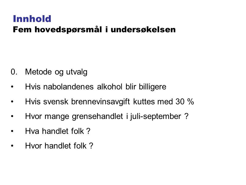 2) Hvis svensk brennevinsavgift kuttes med 30% (sv.regjering foreslår 40%)