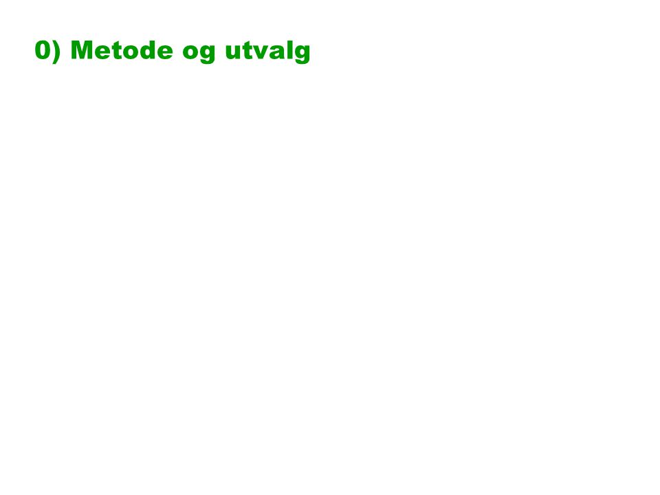 0a) Regionene i undersøkelsen Totalt 2000 respondenter Østlandet = Østfold, Akershus, Hedmark, Oppland, Buskerud, Vestfold.