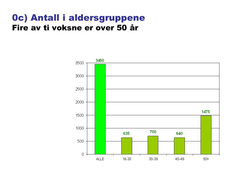 2d) Svensk priskutt lokker fløyvelgere - Nye SV'ere vil rekrutteres til harrysprit Dersom prisen på en helflaske brennevin i Sverige reduseres med 50 kroner neste år, vil du da kjøpe mer brennevin gjennom grensehandel i Sverige .