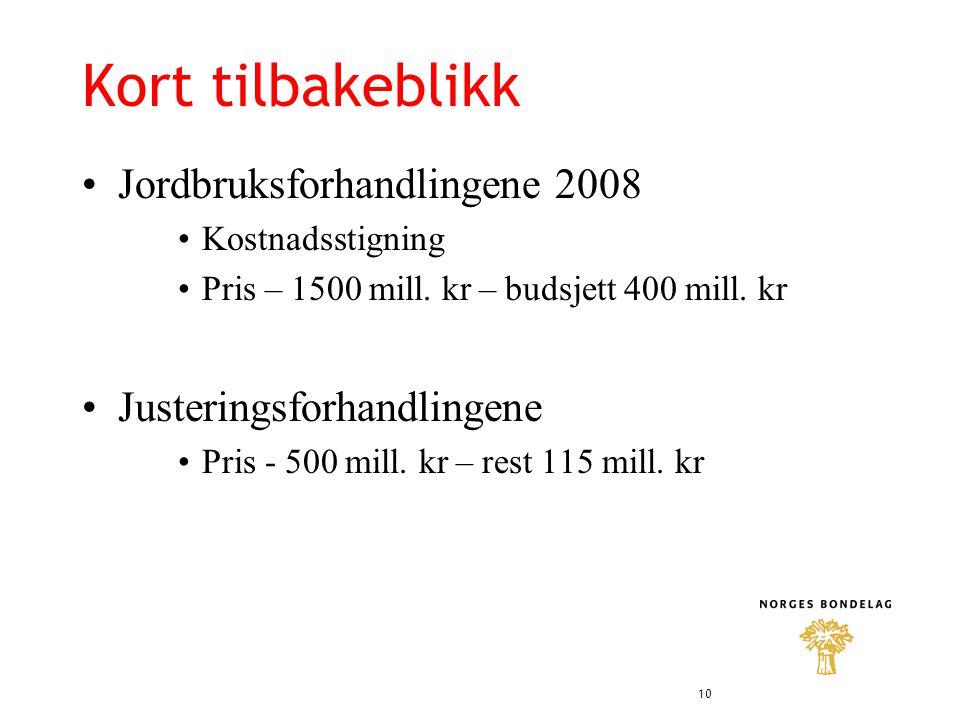 Kort tilbakeblikk •Jordbruksforhandlingene 2008 •Kostnadsstigning •Pris – 1500 mill.