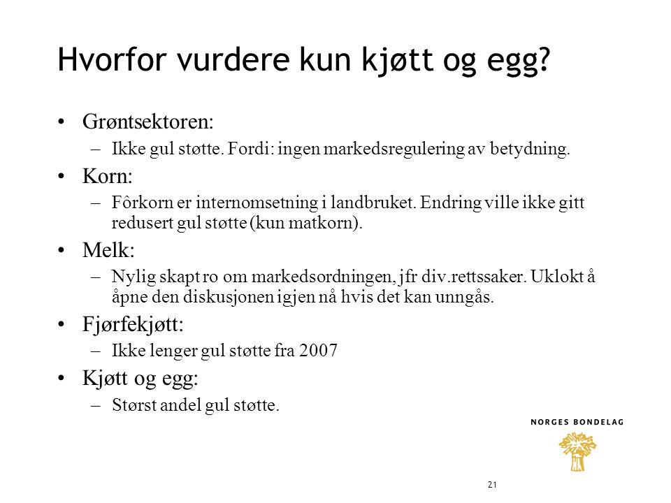 Hvorfor vurdere kun kjøtt og egg. •Grøntsektoren: –Ikke gul støtte.