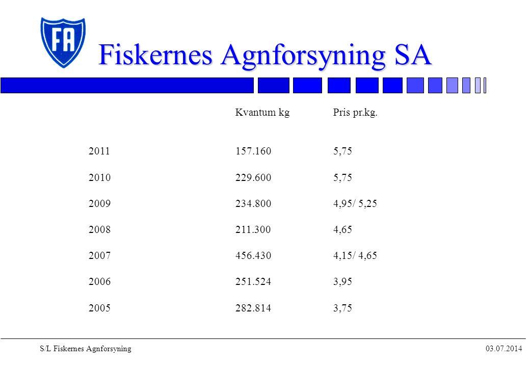 03.07.2014S/L Fiskernes Agnforsyning Fiskernes Agnforsyning SA Kvantum kgPris pr.kg. 2011157.1605,75 2010229.6005,75 2009234.8004,95/ 5,25 2008211.300