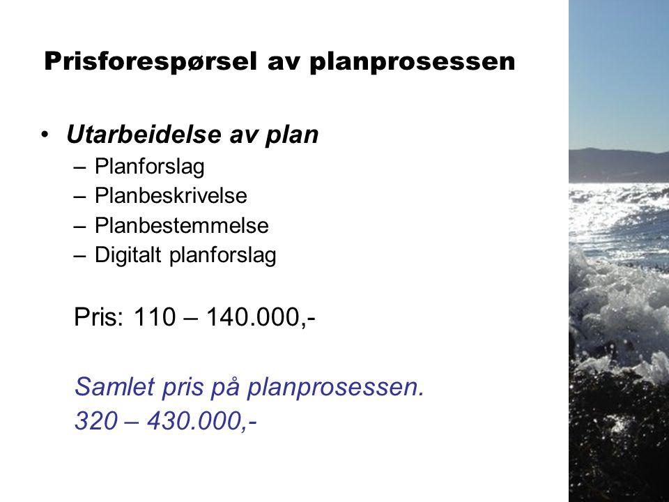 •Utarbeidelse av plan –Planforslag –Planbeskrivelse –Planbestemmelse –Digitalt planforslag Pris: 110 – 140.000,- Samlet pris på planprosessen. 320 – 4