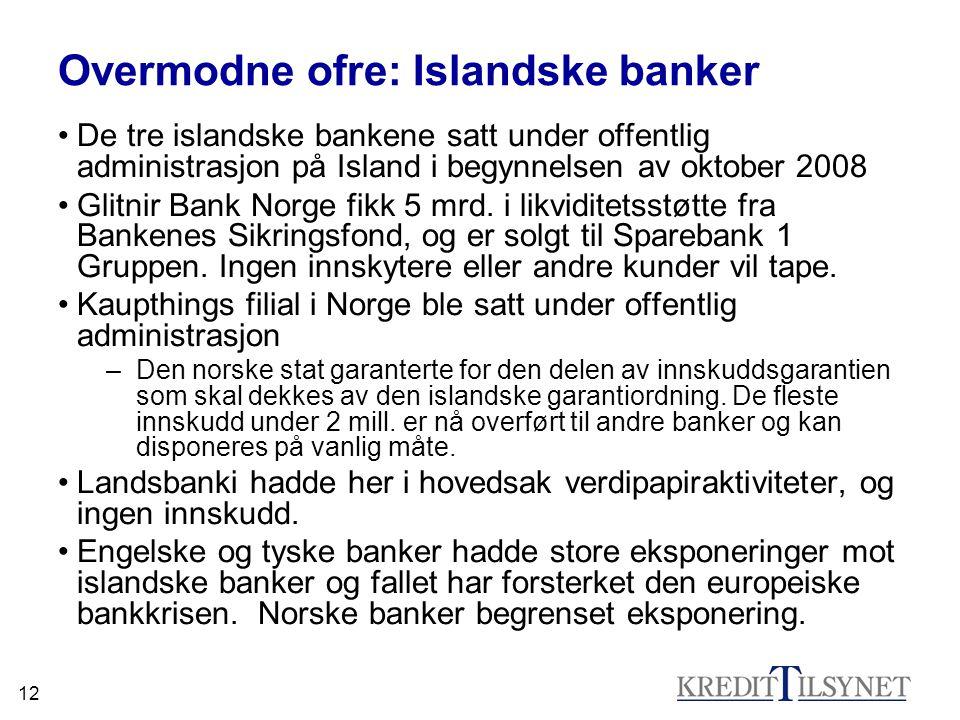 12 Overmodne ofre: Islandske banker •De tre islandske bankene satt under offentlig administrasjon på Island i begynnelsen av oktober 2008 •Glitnir Ban