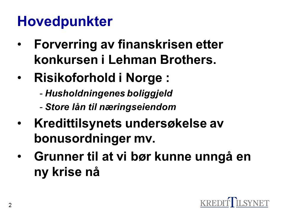 2 Hovedpunkter •Forverring av finanskrisen etter konkursen i Lehman Brothers. •Risikoforhold i Norge : -Husholdningenes boliggjeld -Store lån til næri