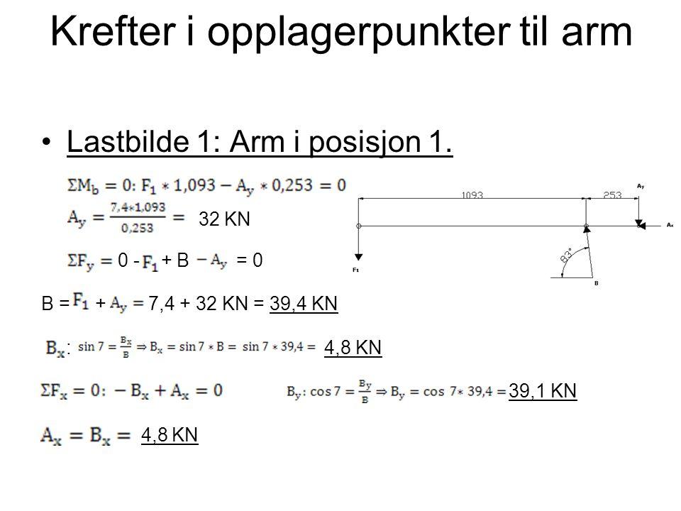 Krefter i opplagerpunkter til arm •Lastbilde 1: Arm i posisjon 1. 32 KN 0 - + B = 0 B = + 7,4 + 32 KN = 39,4 KN : 4,8 KN 39,1 KN 4,8 KN