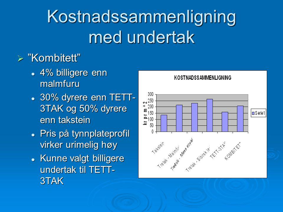 """Kostnadssammenligning med undertak  """"Kombitett""""  4% billigere enn malmfuru  30% dyrere enn TETT- 3TAK og 50% dyrere enn takstein  Pris på tynnplat"""