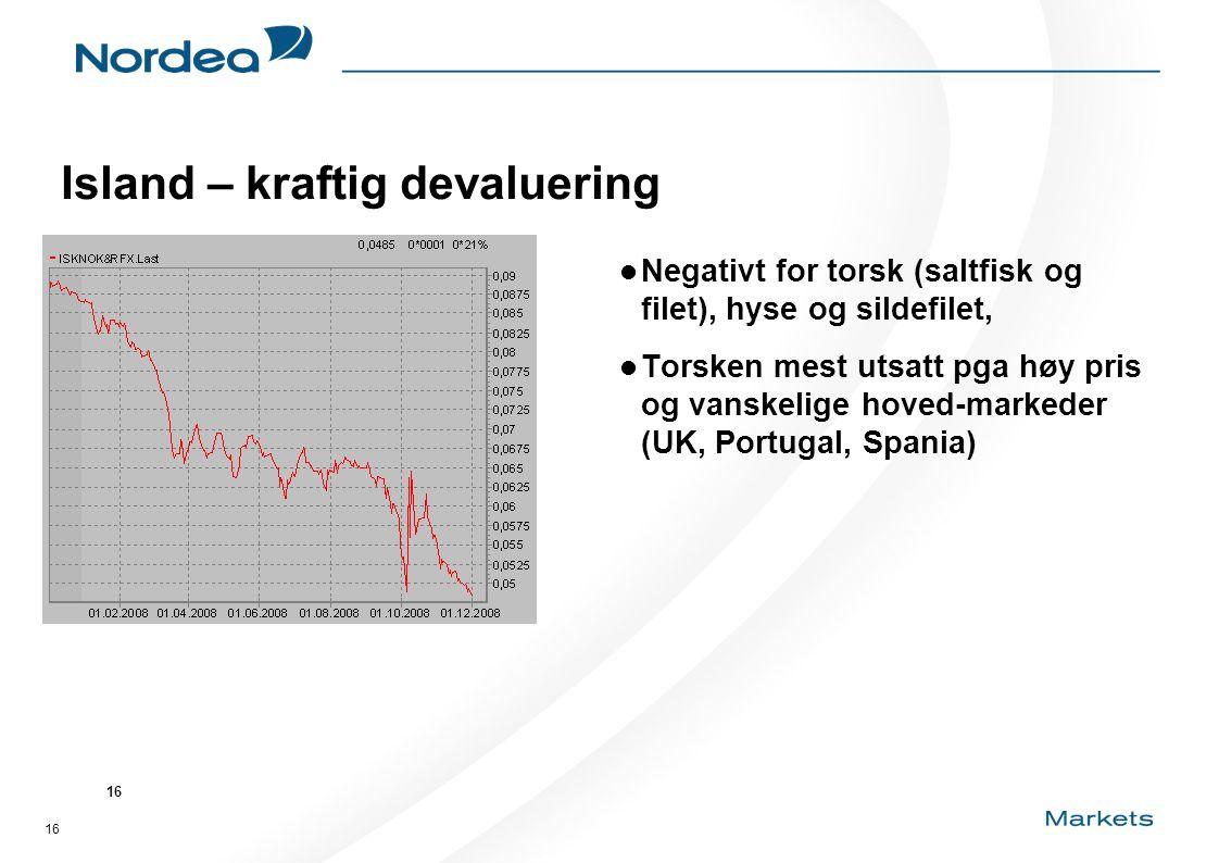 16 Island – kraftig devaluering  Negativt for torsk (saltfisk og filet), hyse og sildefilet,  Torsken mest utsatt pga høy pris og vanskelige hoved-markeder (UK, Portugal, Spania)