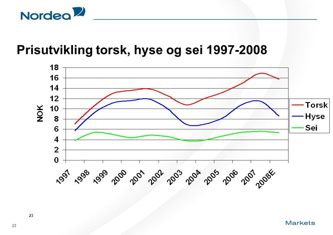 23 Prisutvikling torsk, hyse og sei 1997-2008