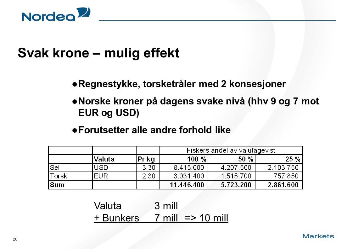 26 Svak krone – mulig effekt  Regnestykke, torsketråler med 2 konsesjoner  Norske kroner på dagens svake nivå (hhv 9 og 7 mot EUR og USD)  Forutsetter alle andre forhold like Valuta3 mill + Bunkers7 mill=> 10 mill