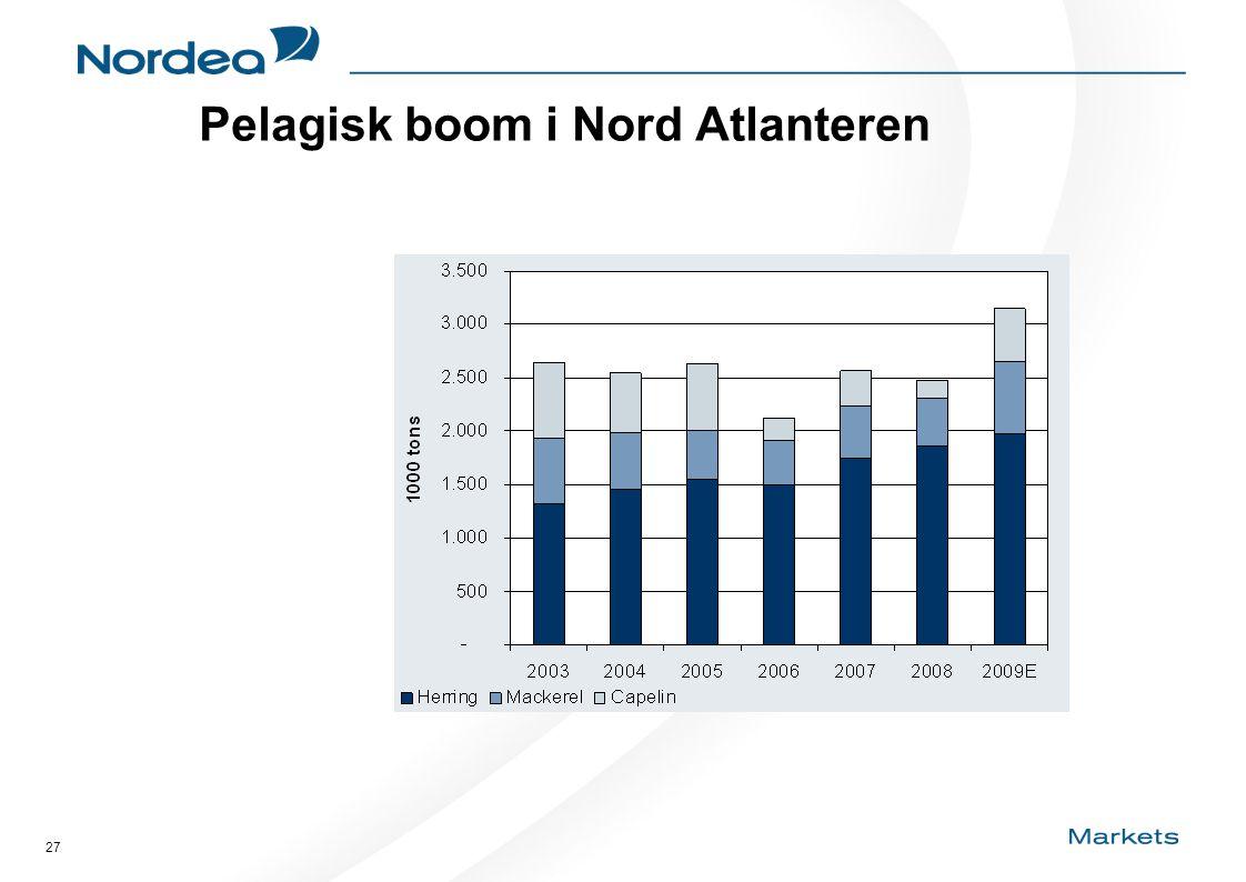 27 Pelagisk boom i Nord Atlanteren