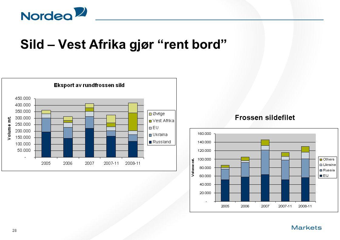"""28 Sild – Vest Afrika gjør """"rent bord"""" Frossen sildefilet"""
