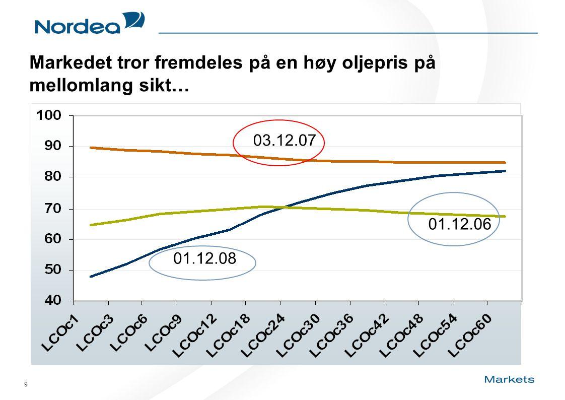 9 Markedet tror fremdeles på en høy oljepris på mellomlang sikt… 01.12.08 01.12.06 03.12.07